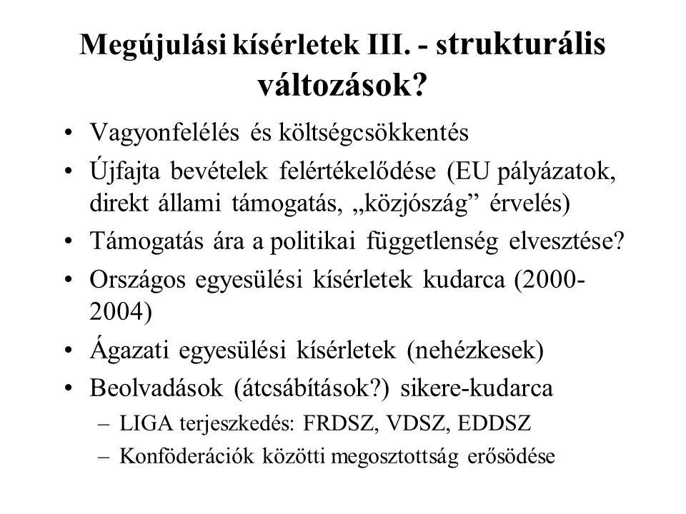 Megújulási kísérletek III. - s trukturális változások? •Vagyonfelélés és költségcsökkentés •Újfajta bevételek felértékelődése (EU pályázatok, direkt á