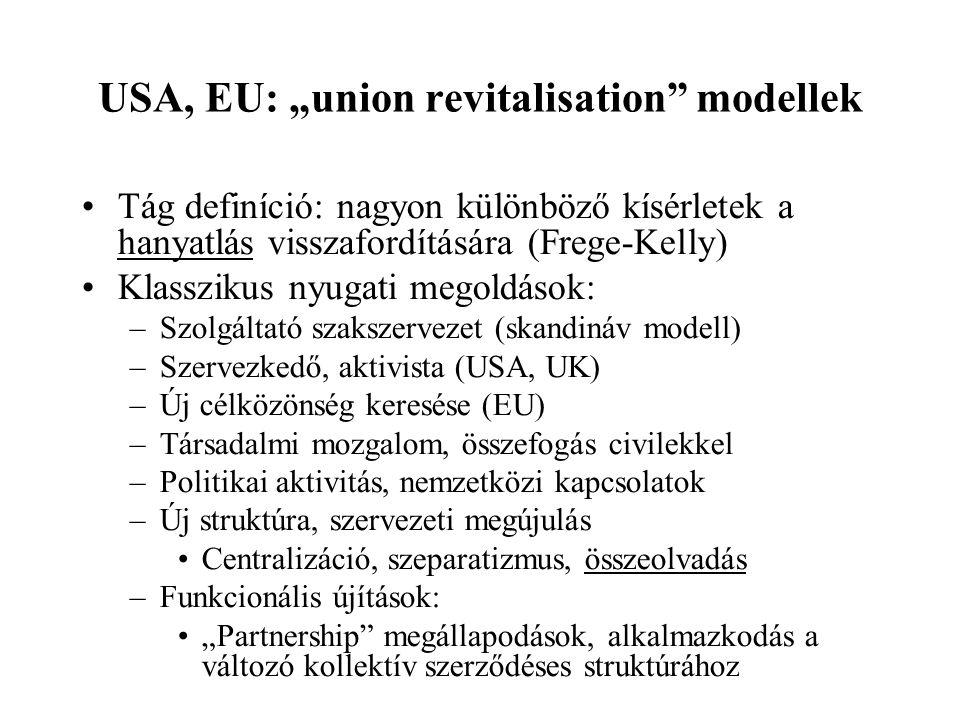 """USA, EU: """"union revitalisation"""" modellek •Tág definíció: nagyon különböző kísérletek a hanyatlás visszafordítására (Frege-Kelly) •Klasszikus nyugati m"""