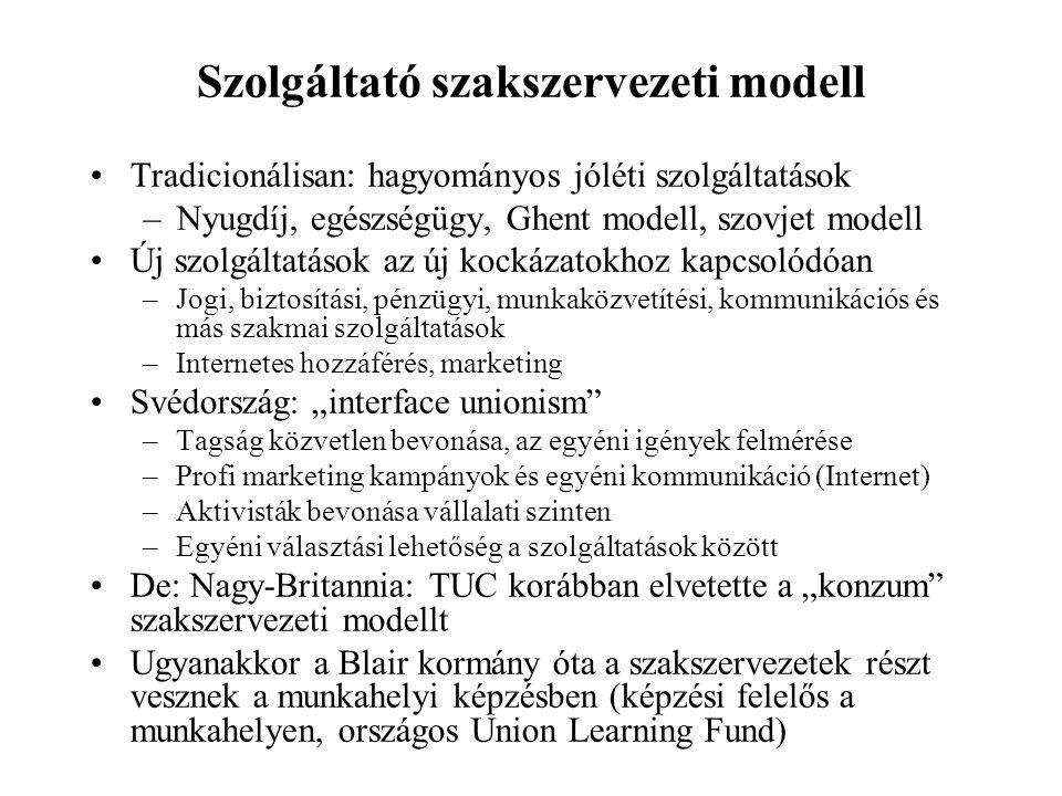 Szolgáltató szakszervezeti modell •Tradicionálisan: hagyományos jóléti szolgáltatások –Nyugdíj, egészségügy, Ghent modell, szovjet modell •Új szolgált