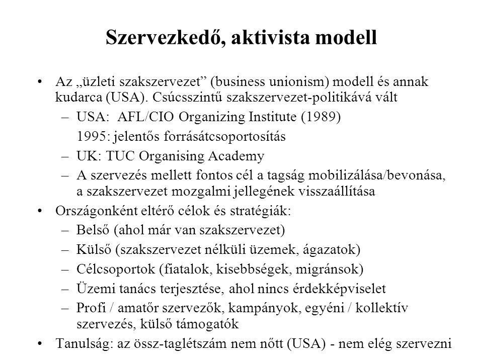 """Szervezkedő, aktivista modell •Az """"üzleti szakszervezet"""" (business unionism) modell és annak kudarca (USA). Csúcsszintű szakszervezet-politikává vált"""