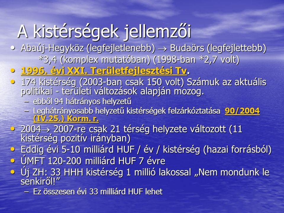 A kistérségek jellemzői • Abaúj-Hegyköz (legfejletlenebb)  Budaörs (legfejlettebb) *3,4 (komplex mutatóban) (1998-ban *2,7 volt) • 1996.