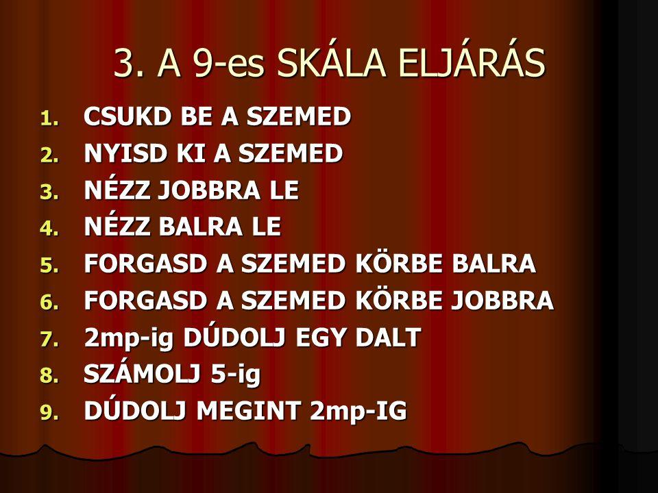 3. A 9-es SKÁLA ELJÁRÁS 1. CSUKD BE A SZEMED 2. NYISD KI A SZEMED 3. NÉZZ JOBBRA LE 4. NÉZZ BALRA LE 5. FORGASD A SZEMED KÖRBE BALRA 6. FORGASD A SZEM