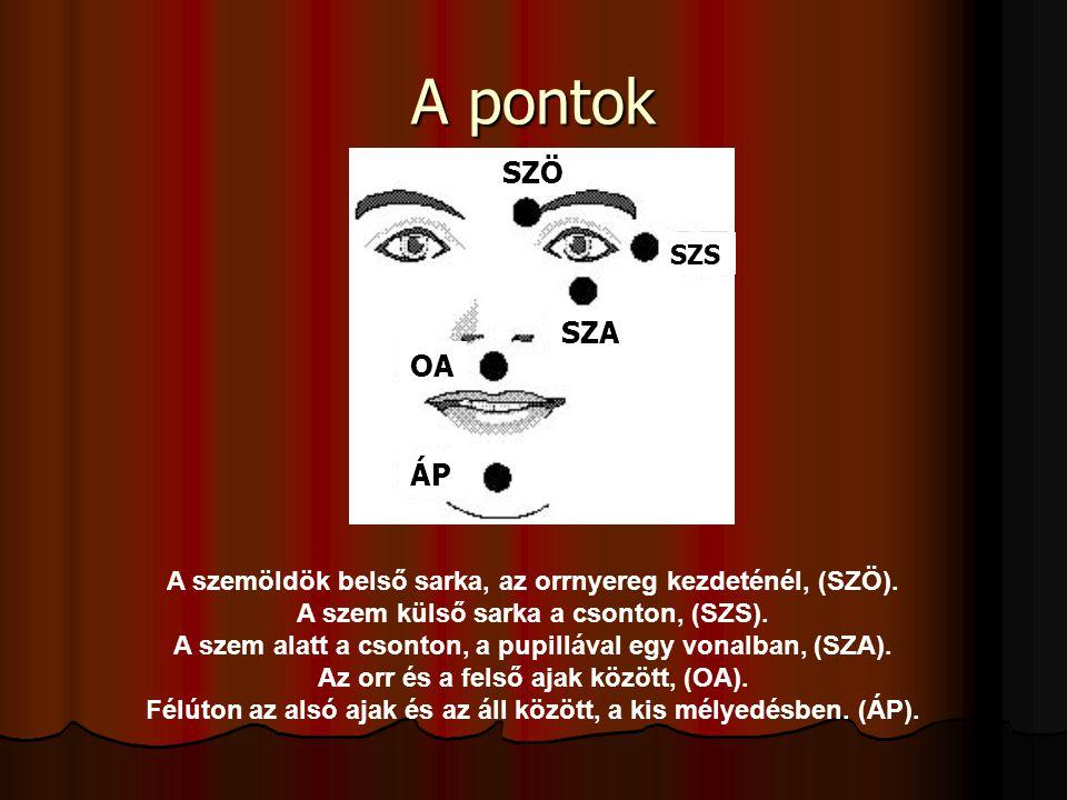 A pontok A szemöldök belső sarka, az orrnyereg kezdeténél, (SZÖ). A szem külső sarka a csonton, (SZS). A szem alatt a csonton, a pupillával egy vonalb