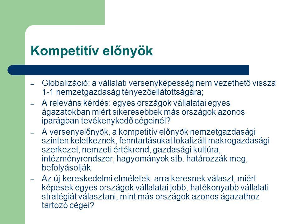 Kompetitív előnyök – Globalizáció: a vállalati versenyképesség nem vezethető vissza 1-1 nemzetgazdaság tényezőellátottságára; – A releváns kérdés: egyes országok vállalatai egyes ágazatokban miért sikeresebbek más országok azonos iparágban tevékenykedő cégeinél.