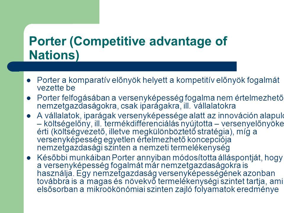 Porter (Competitive advantage of Nations)  Porter a komparatív előnyök helyett a kompetitív előnyök fogalmát vezette be  Porter felfogásában a versenyképesség fogalma nem értelmezhető nemzetgazdaságokra, csak iparágakra, ill.