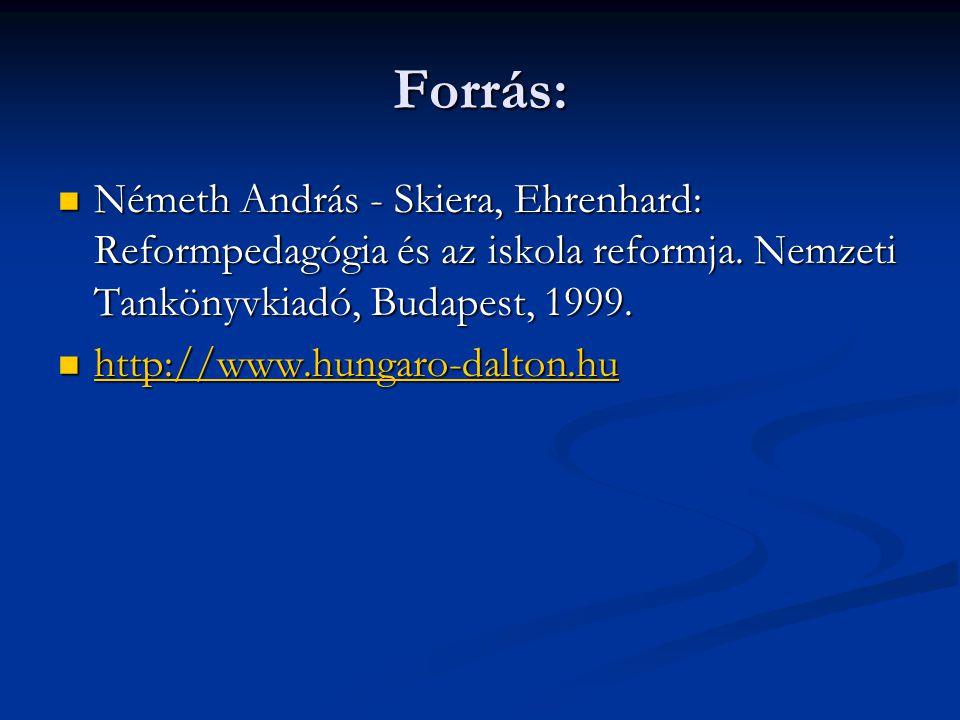 Forrás:  Németh András - Skiera, Ehrenhard: Reformpedagógia és az iskola reformja. Nemzeti Tankönyvkiadó, Budapest, 1999.  http://www.hungaro-dalton