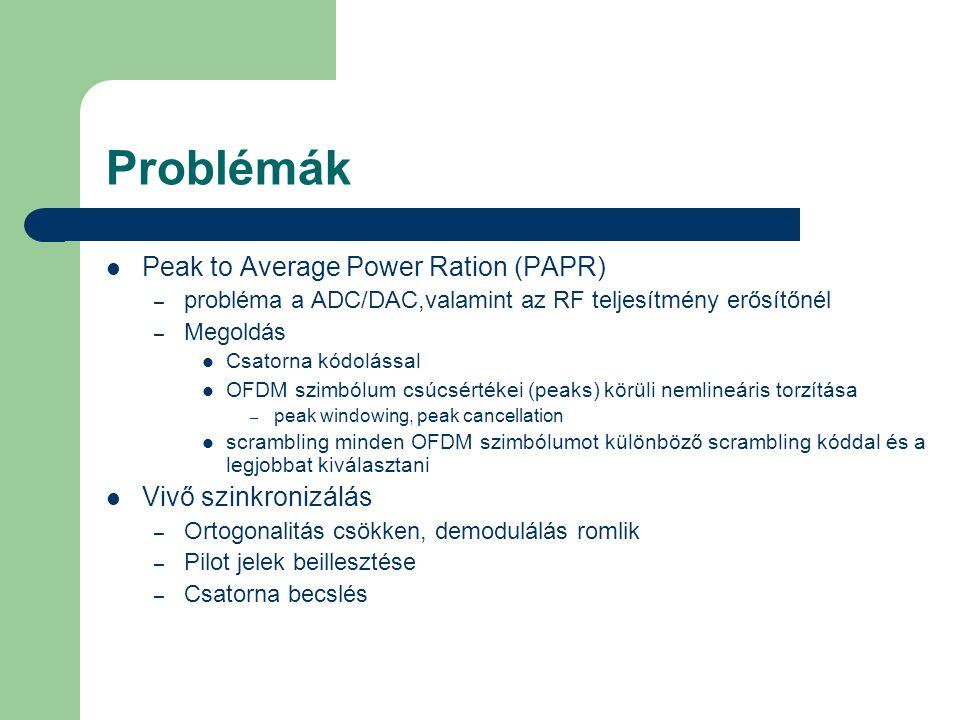 Problémák  Peak to Average Power Ration (PAPR) – probléma a ADC/DAC,valamint az RF teljesítmény erősítőnél – Megoldás  Csatorna kódolással  OFDM sz