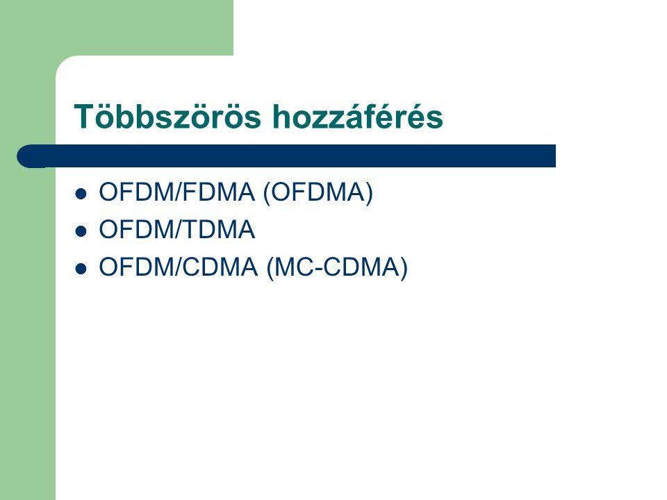 Többszörös hozzáférés  OFDM/FDMA (OFDMA)  OFDM/TDMA  OFDM/CDMA (MC-CDMA)