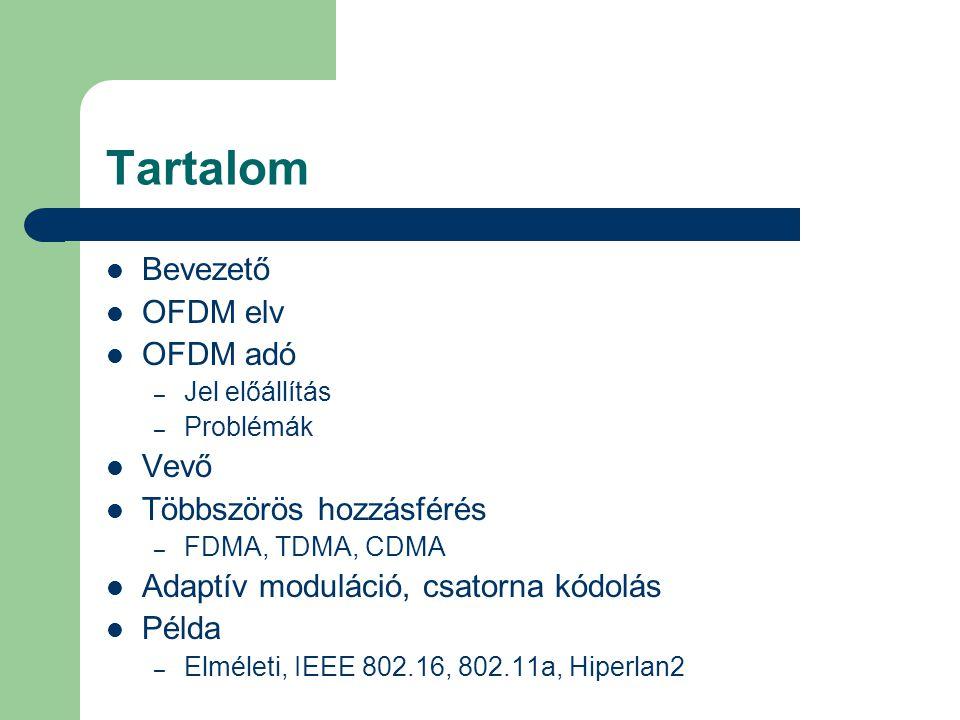 Tartalom  Bevezető  OFDM elv  OFDM adó – Jel előállítás – Problémák  Vevő  Többszörös hozzásférés – FDMA, TDMA, CDMA  Adaptív moduláció, csatorn