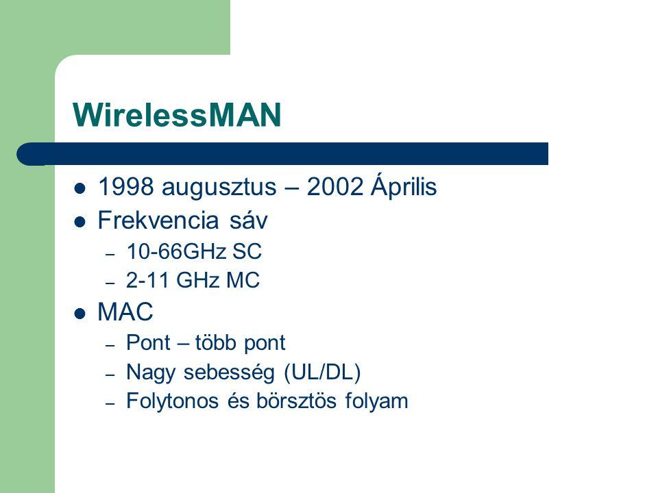 WirelessMAN  1998 augusztus – 2002 Április  Frekvencia sáv – 10-66GHz SC – 2-11 GHz MC  MAC – Pont – több pont – Nagy sebesség (UL/DL) – Folytonos