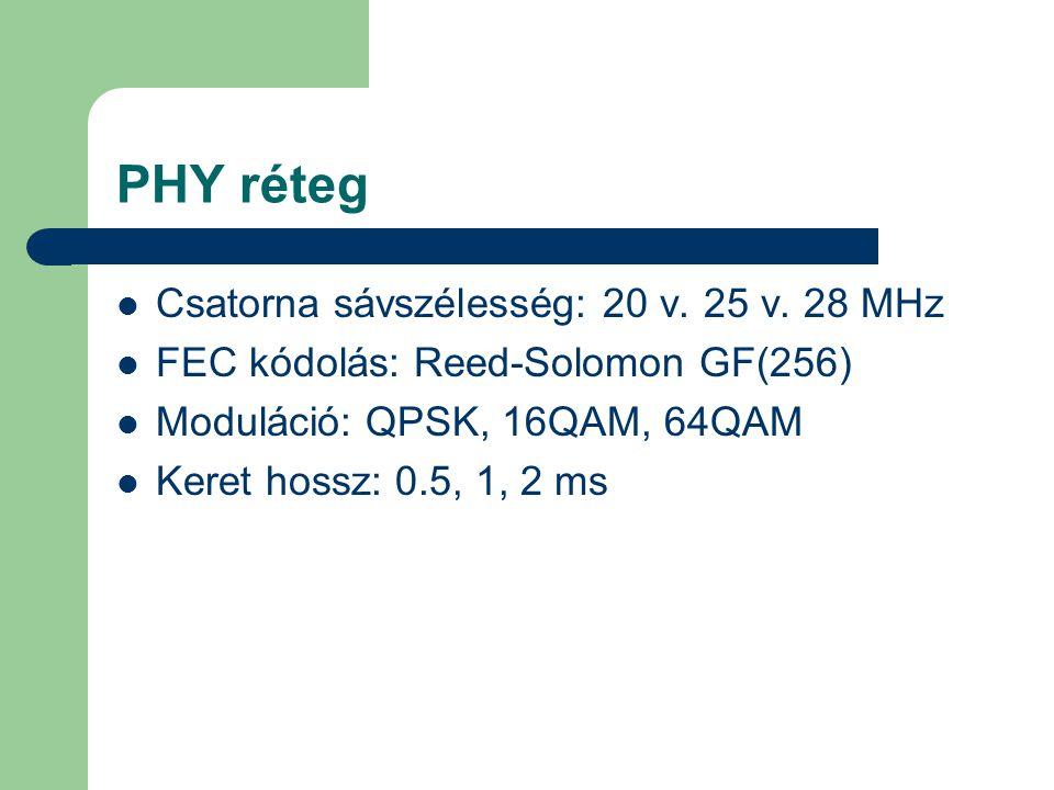 PHY réteg  Csatorna sávszélesség: 20 v. 25 v. 28 MHz  FEC kódolás: Reed-Solomon GF(256)  Moduláció: QPSK, 16QAM, 64QAM  Keret hossz: 0.5, 1, 2 ms
