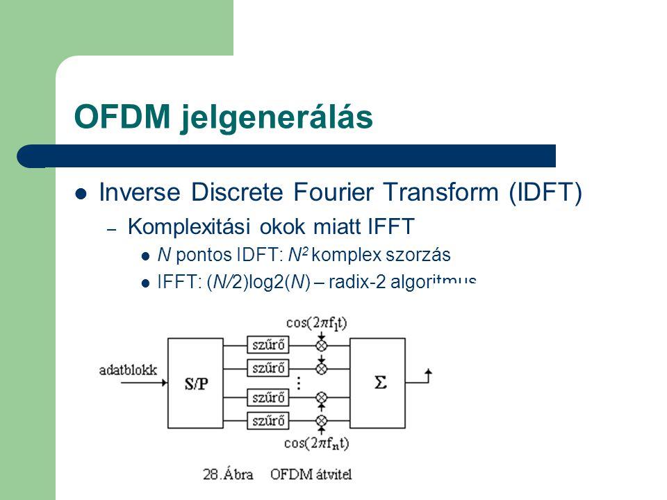 OFDM jelgenerálás  Inverse Discrete Fourier Transform (IDFT) – Komplexitási okok miatt IFFT  N pontos IDFT: N 2 komplex szorzás  IFFT: (N/2)log2(N)