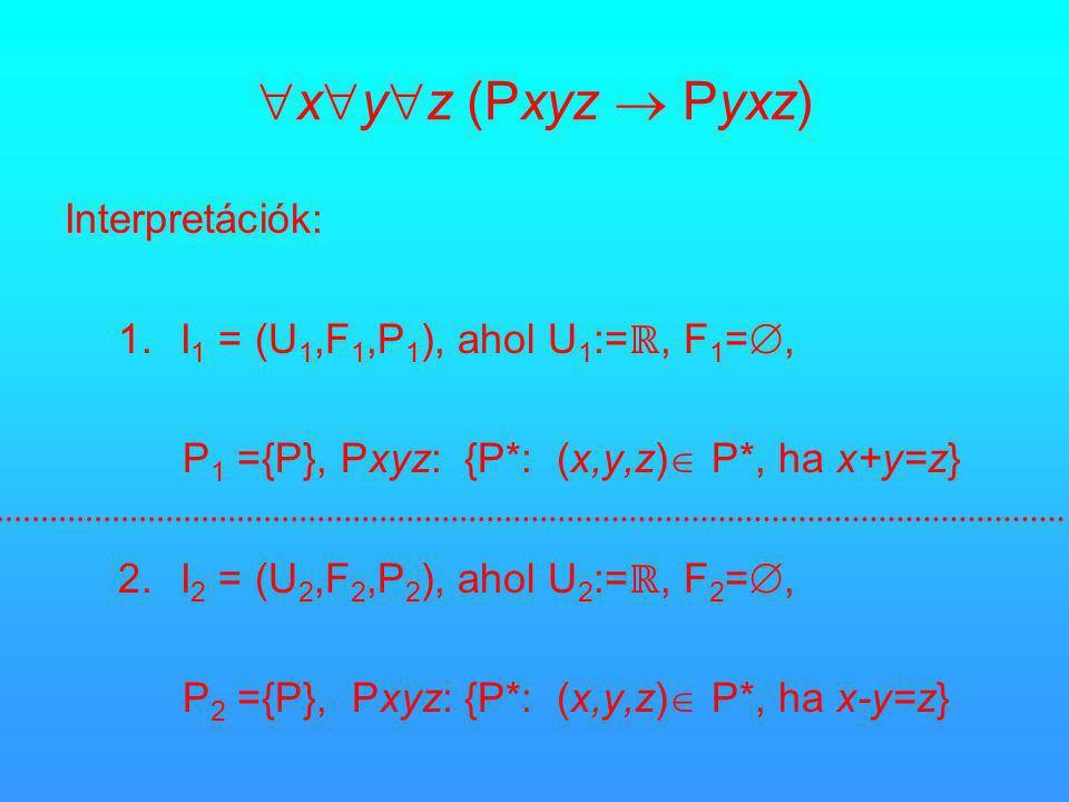  x  y  z (Pxyz  Pyxz) Interpretációk: 1.I 1 = (U 1,F 1,P 1 ), ahol U 1 := ℝ, F 1 = , P 1 ={P}, Pxyz: {P*: (x,y,z)  P*, ha x+y=z} 2.I 2 = (U 2,F 2,P 2 ), ahol U 2 := ℝ, F 2 = , P 2 ={P}, Pxyz: {P*: (x,y,z)  P*, ha x-y=z}