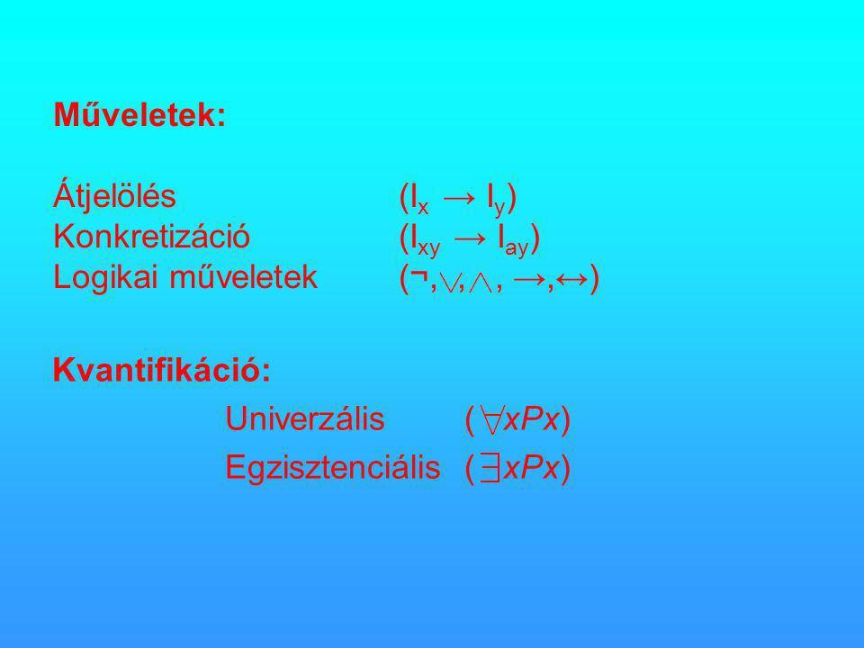 Műveletek: Átjelölés (I x → I y ) Konkretizáció(I xy → I ay ) Logikai műveletek (¬,,, →,↔) Kvantifikáció: Univerzális ( xPx) Egzisztenciális ( xPx)