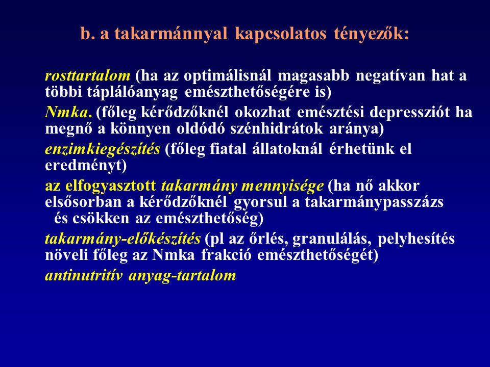 b. a takarmánnyal kapcsolatos tényezők: rosttartalom (ha az optimálisnál magasabb negatívan hat a többi táplálóanyag emészthetőségére is) Nmka. (főleg