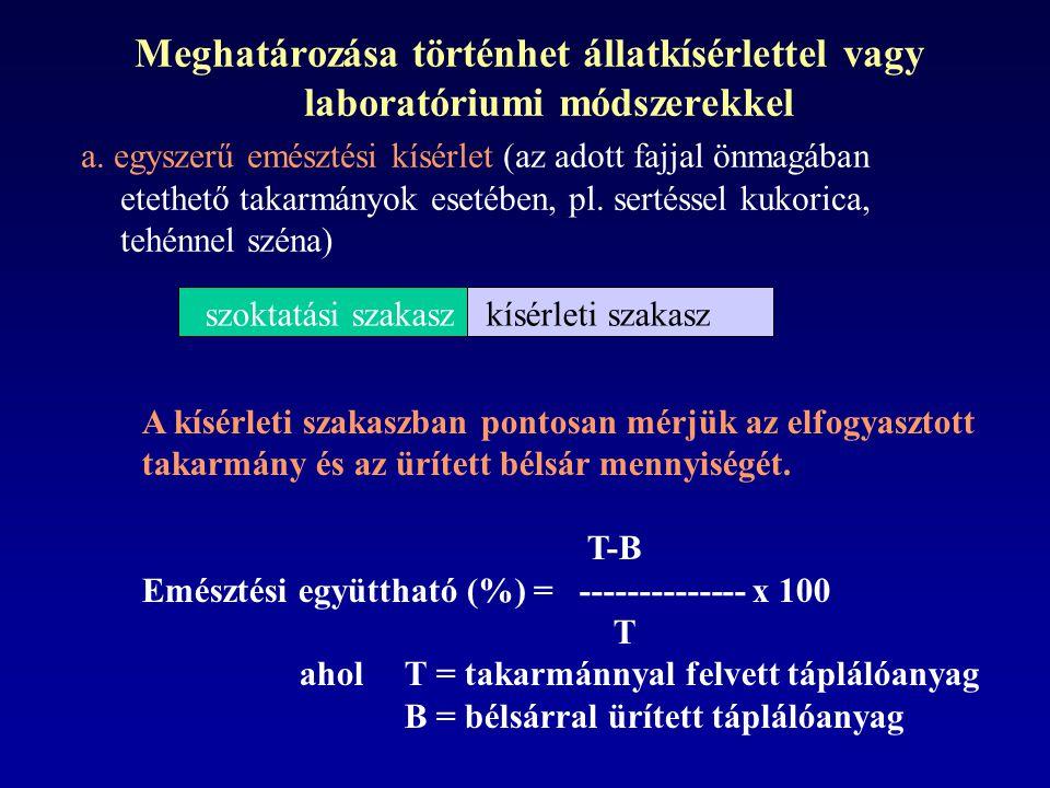 Meghatározása történhet állatkísérlettel vagy laboratóriumi módszerekkel a. egyszerű emésztési kísérlet (az adott fajjal önmagában etethető takarmányo