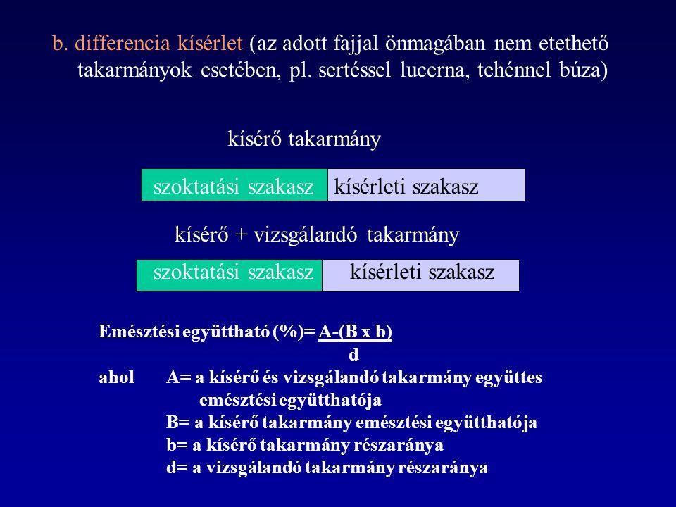 b. differencia kísérlet (az adott fajjal önmagában nem etethető takarmányok esetében, pl. sertéssel lucerna, tehénnel búza) szoktatási szakaszkísérlet