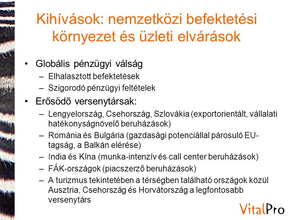 Kihívások: nemzetközi befektetési környezet és üzleti elvárások •Globális pénzügyi válság –Elhalasztott befektetések –Szigorodó pénzügyi feltételek •Erősödő versenytársak: –Lengyelország, Csehország, Szlovákia (exportorientált, vállalati hatékonyságnövelő beruházások) –Románia és Bulgária (gazdasági potenciállal párosuló EU- tagság, a Balkán elérése) –India és Kína (munka-intenzív és call center beruházások) –FÁK-országok (piacszerző beruházások) –A turizmus tekintetében a térségben található országok közül Ausztria, Csehország és Horvátország a legfontosabb versenytárs