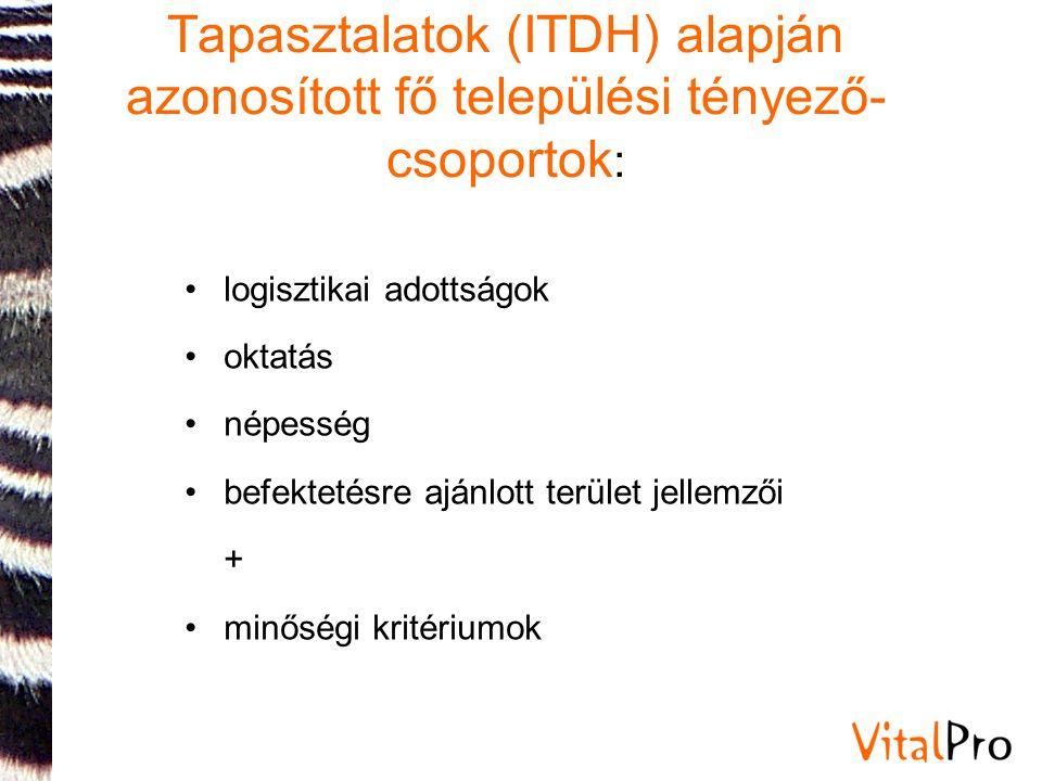 Tapasztalatok (ITDH) alapján azonosított fő települési tényező- csoportok : •logisztikai adottságok •oktatás •népesség •befektetésre ajánlott terület