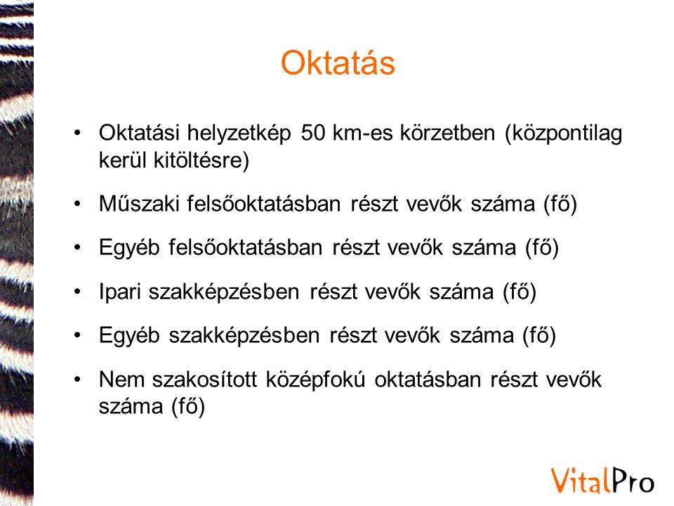 Oktatás •Oktatási helyzetkép 50 km-es körzetben (központilag kerül kitöltésre) •Műszaki felsőoktatásban részt vevők száma (fő) •Egyéb felsőoktatásban