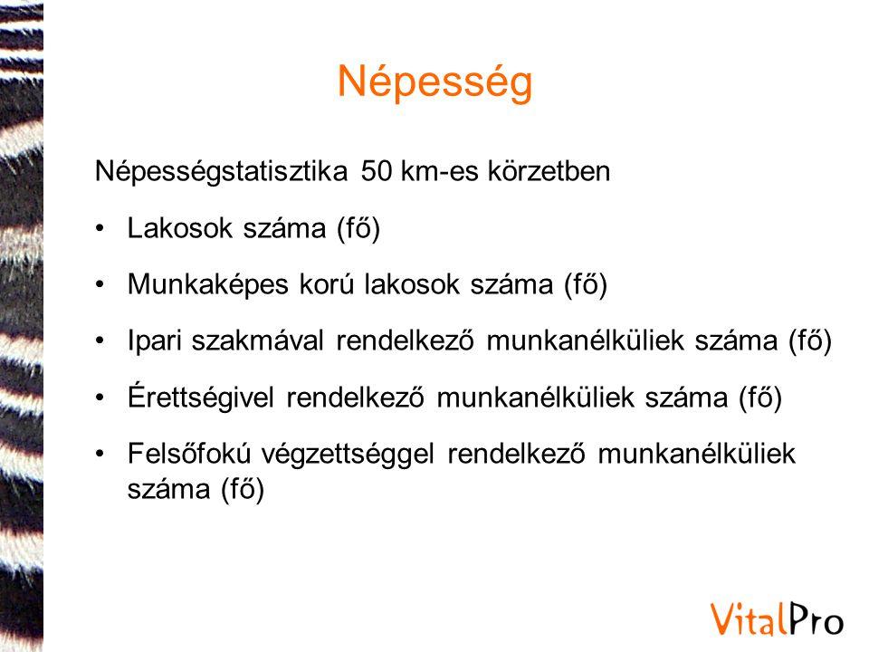 Népesség Népességstatisztika 50 km-es körzetben •Lakosok száma (fő) •Munkaképes korú lakosok száma (fő) •Ipari szakmával rendelkező munkanélküliek szá