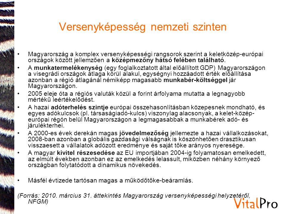 Versenyképesség nemzeti szinten •Magyarország a komplex versenyképességi rangsorok szerint a keletközép-európai országok között jellemzően a középmező