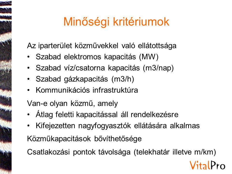 Minőségi kritériumok Az iparterület közművekkel való ellátottsága •Szabad elektromos kapacitás (MW) •Szabad víz/csatorna kapacitás (m3/nap) •Szabad gá