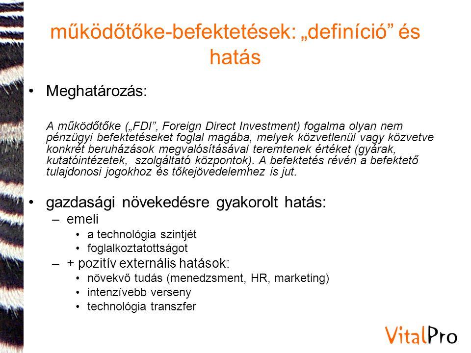 """működőtőke-befektetések: """"definíció és hatás •Meghatározás: A működőtőke (""""FDI , Foreign Direct Investment) fogalma olyan nem pénzügyi befektetéseket foglal magába, melyek közvetlenül vagy közvetve konkrét beruházások megvalósításával teremtenek értéket (gyárak, kutatóintézetek, szolgáltató központok)."""