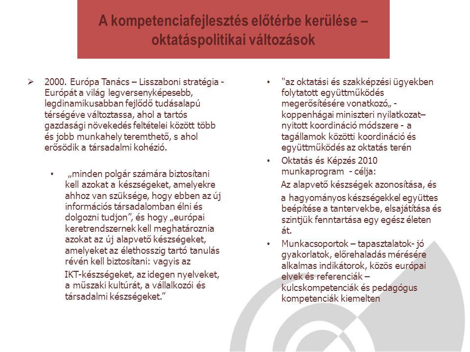 A kompetenciafejlesztés előtérbe kerülése – oktatáspolitikai változások  2000. Európa Tanács – Lisszaboni stratégia - Európát a világ legversenyképes