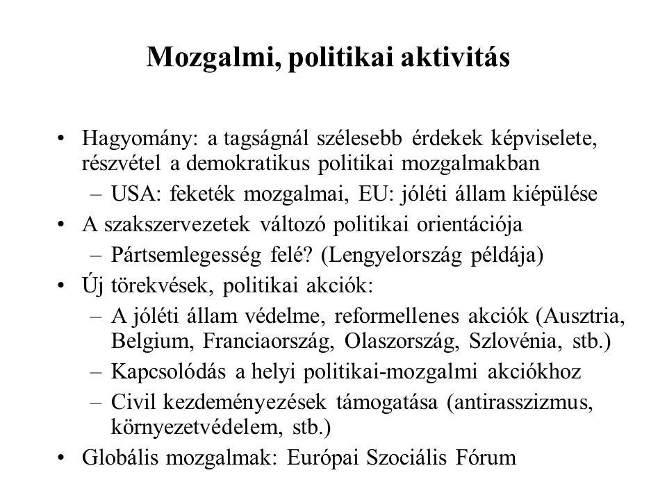 Mozgalmi, politikai aktivitás •Hagyomány: a tagságnál szélesebb érdekek képviselete, részvétel a demokratikus politikai mozgalmakban –USA: feketék moz
