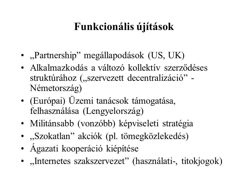 """Funkcionális újítások •""""Partnership"""" megállapodások (US, UK) •Alkalmazkodás a változó kollektív szerződéses struktúrához (""""szervezett decentralizáció"""""""