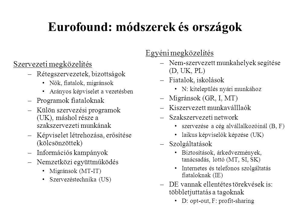 Eurofound: módszerek és országok Egyéni megközelítés –Nem-szervezett munkahelyek segítése (D, UK, PL) –Fiatalok, iskolások •N: kitelepülés nyári munká