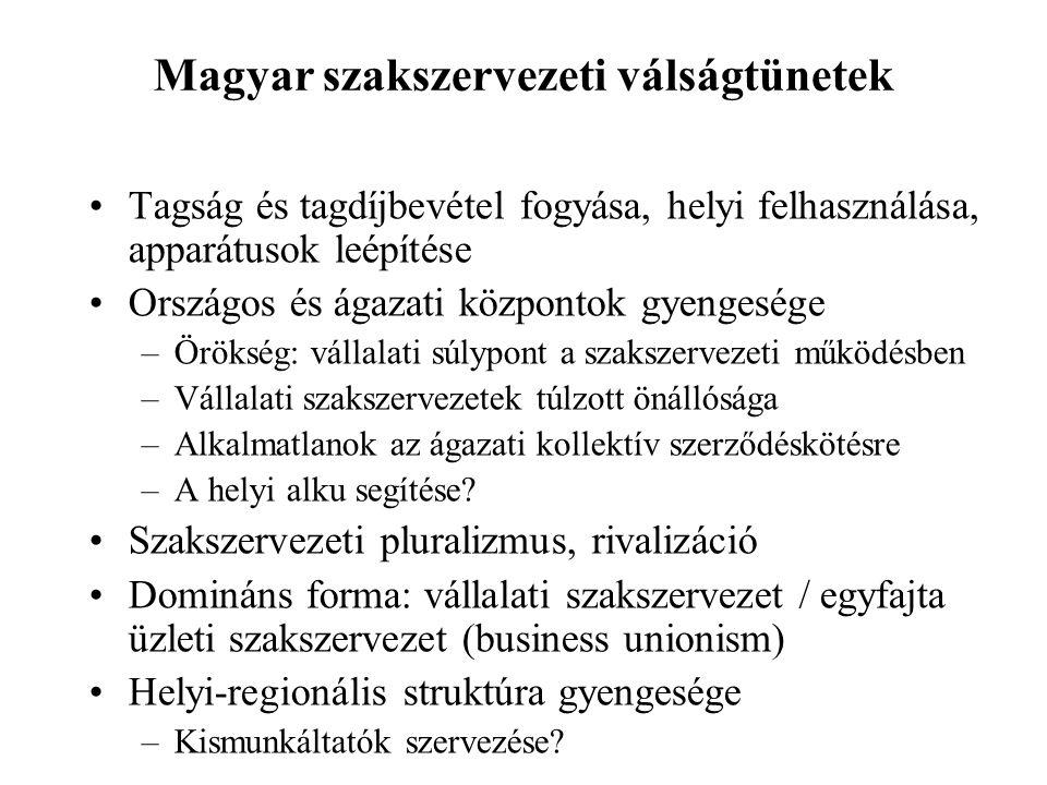 Magyar szakszervezeti válságtünetek •Tagság és tagdíjbevétel fogyása, helyi felhasználása, apparátusok leépítése •Országos és ágazati központok gyenge