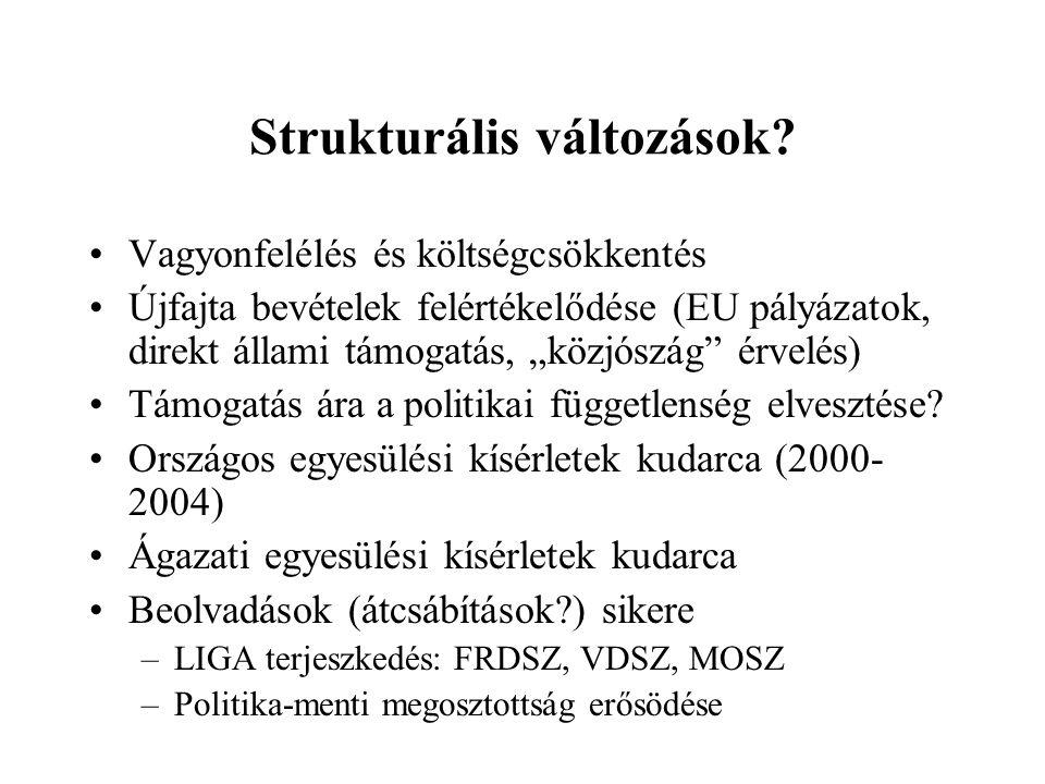 """Strukturális változások? •Vagyonfelélés és költségcsökkentés •Újfajta bevételek felértékelődése (EU pályázatok, direkt állami támogatás, """"közjószág"""" é"""