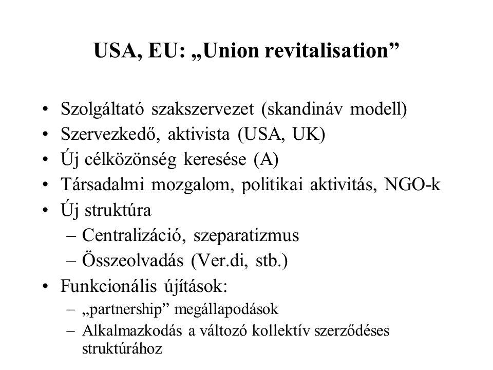 """USA, EU: """"Union revitalisation"""" •Szolgáltató szakszervezet (skandináv modell) •Szervezkedő, aktivista (USA, UK) •Új célközönség keresése (A) •Társadal"""