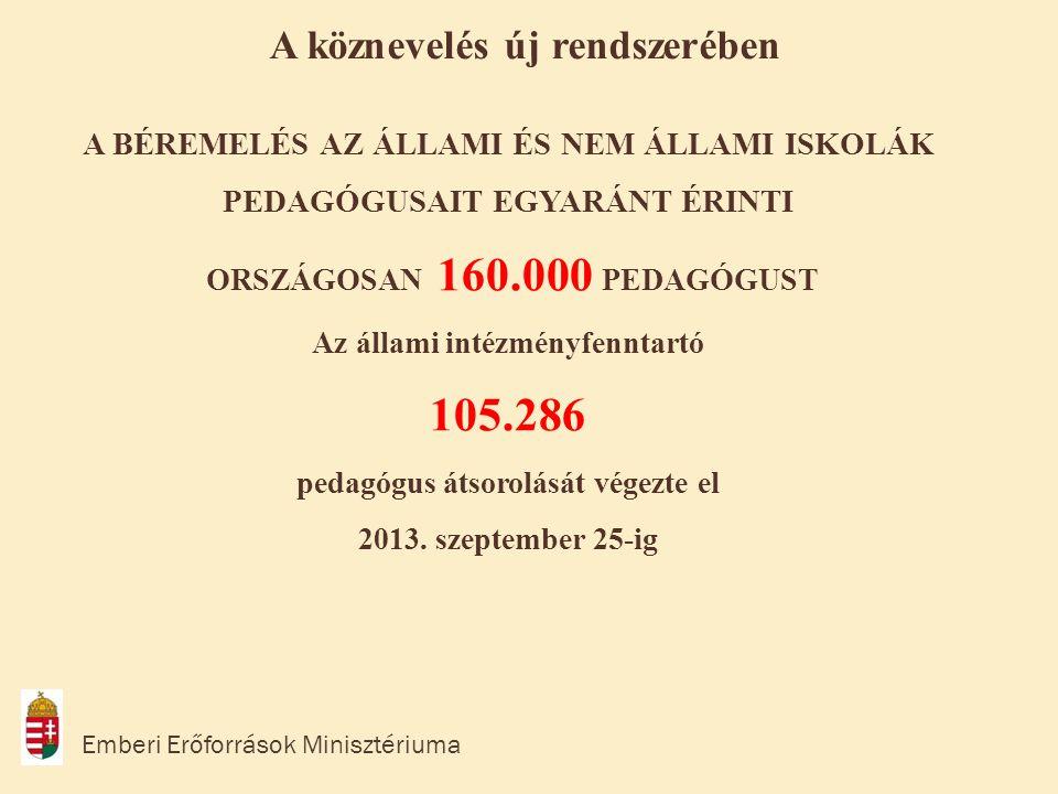A BÉREMELÉS AZ ÁLLAMI ÉS NEM ÁLLAMI ISKOLÁK PEDAGÓGUSAIT EGYARÁNT ÉRINTI ORSZÁGOSAN 160.000 PEDAGÓGUST Az állami intézményfenntartó 105.286 pedagógus átsorolását végezte el 2013.