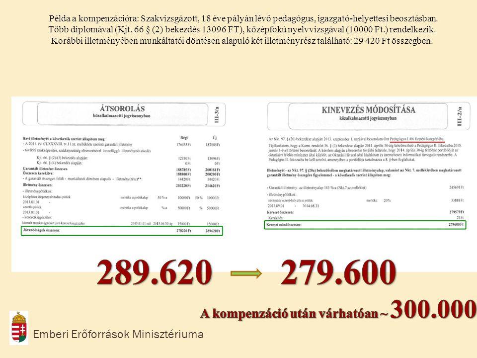 Emberi Erőforrások Minisztériuma Példa 60 000 Ft-os növekedésre: egyetemi végzettségű, két diplomás, 30 éve pályán lévő általános iskolában tanító tanár.