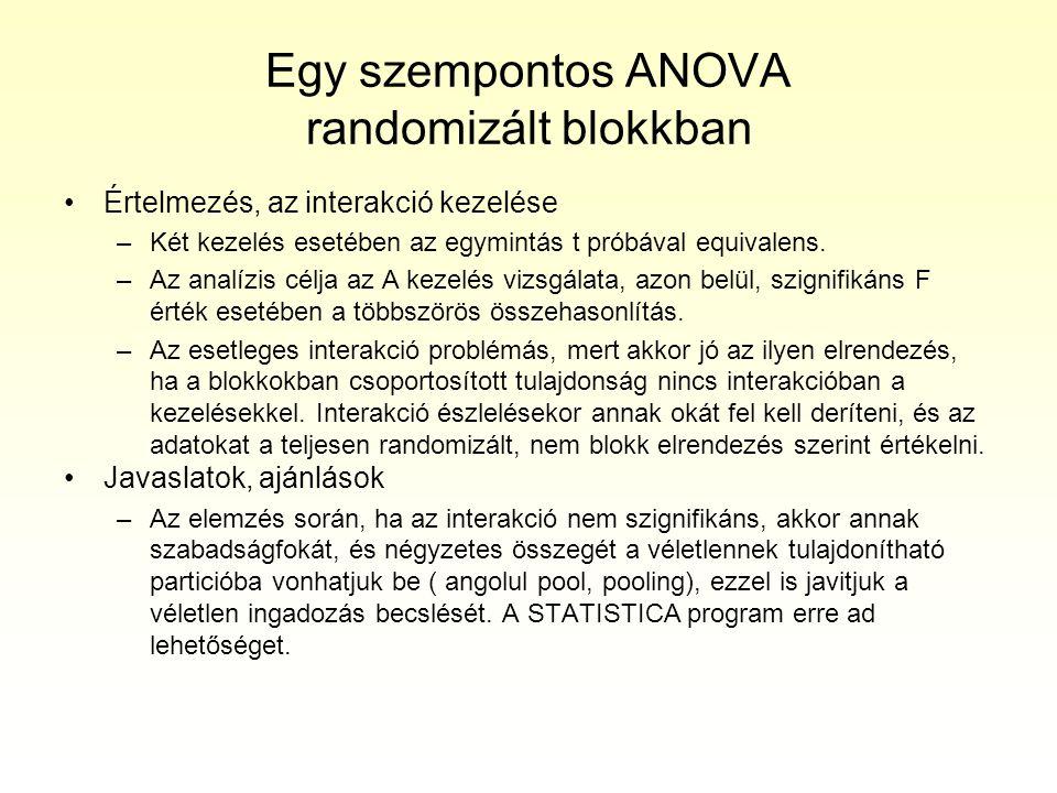 Egy szempontos ANOVA randomizált blokkban •Értelmezés, az interakció kezelése –Két kezelés esetében az egymintás t próbával equivalens. –Az analízis c