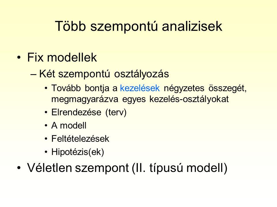 Több szempontú analizisek •Fix modellek –Két szempontú osztályozás •Tovább bontja a kezelések négyzetes összegét, megmagyarázva egyes kezelés-osztályo