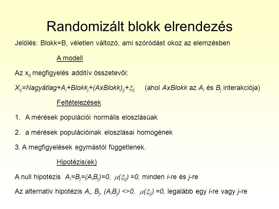 Egy szempontos, randomizált blokk ANOVA: Rejtett két szempontú ANOVA i darab kezelés, j darab randomizált blokkban vizsgálva, kezelésenként és blokkonként (cellánként) n darab megfigyeléssel..