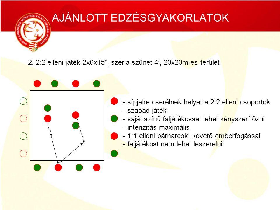 """2. 2:2 elleni játék 2x6x15"""", széria szünet 4', 20x20m-es terület - sípjelre cserélnek helyet a 2:2 elleni csoportok - szabad játék - saját színű faljá"""