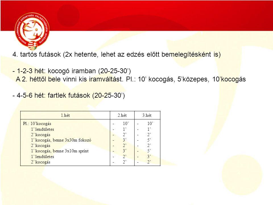 4. tartós futások (2x hetente, lehet az edzés előtt bemelegítésként is) - 1-2-3 hét: kocogó iramban (20-25-30') A 2. héttől bele vinni kis iramváltást