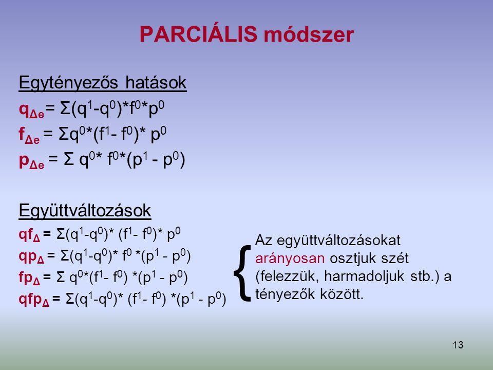 13 PARCIÁLIS módszer Egytényezős hatások q Δe = Σ(q 1 -q 0 )*f 0 *p 0 f Δe = Σq 0 *(f 1 - f 0 )* p 0 p Δe = Σ q 0 * f 0 *(p 1 - p 0 ) Együttváltozások