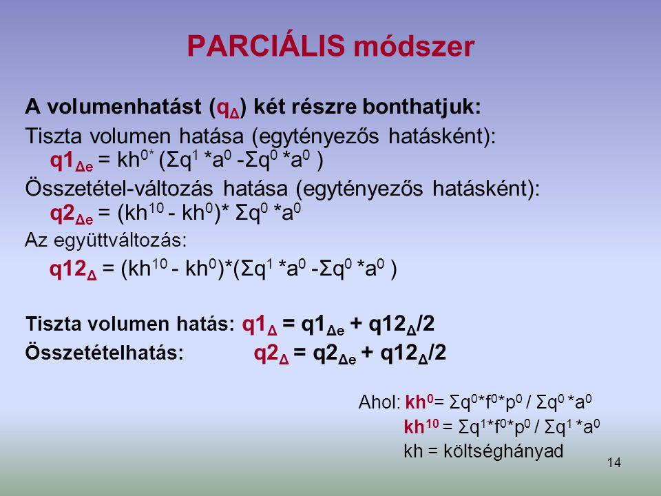 14 PARCIÁLIS módszer A volumenhatást (q Δ ) két részre bonthatjuk: Tiszta volumen hatása (egytényezős hatásként): q1 Δe = kh 0* (Σq 1 *a 0 -Σq 0 *a 0