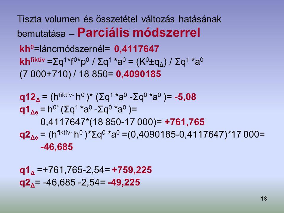 18 Tiszta volumen és összetétel változás hatásának bemutatása – Parciális módszerrel kh 0 =láncmódszernél= 0,4117647 kh fiktív =Σq 1 *f 0 *p 0 / Σq 1