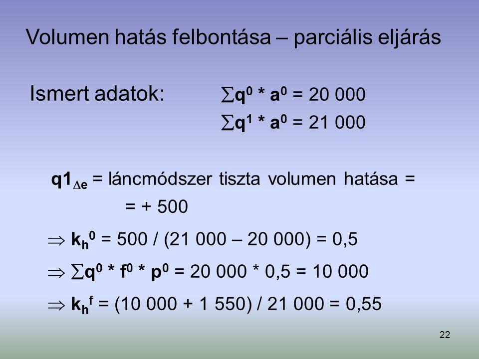 22 Ismert adatok:  q 0 * a 0 = 20 000  q 1 * a 0 = 21 000 q1  e = láncmódszer tiszta volumen hatása = = + 500  k h 0 = 500 / (21 000 – 20 000) = 0
