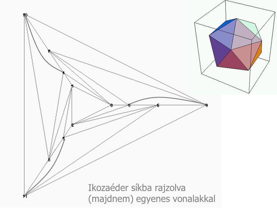 Ikozaéder síkba rajzolva (majdnem) egyenes vonalakkal