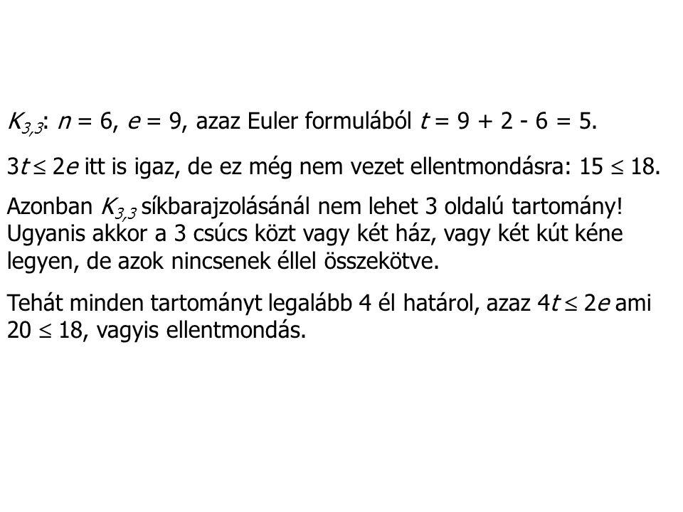 K 3,3 : n = 6, e = 9, azaz Euler formulából t = 9 + 2 - 6 = 5. 3t  2e itt is igaz, de ez még nem vezet ellentmondásra: 15  18. Azonban K 3,3 síkbara