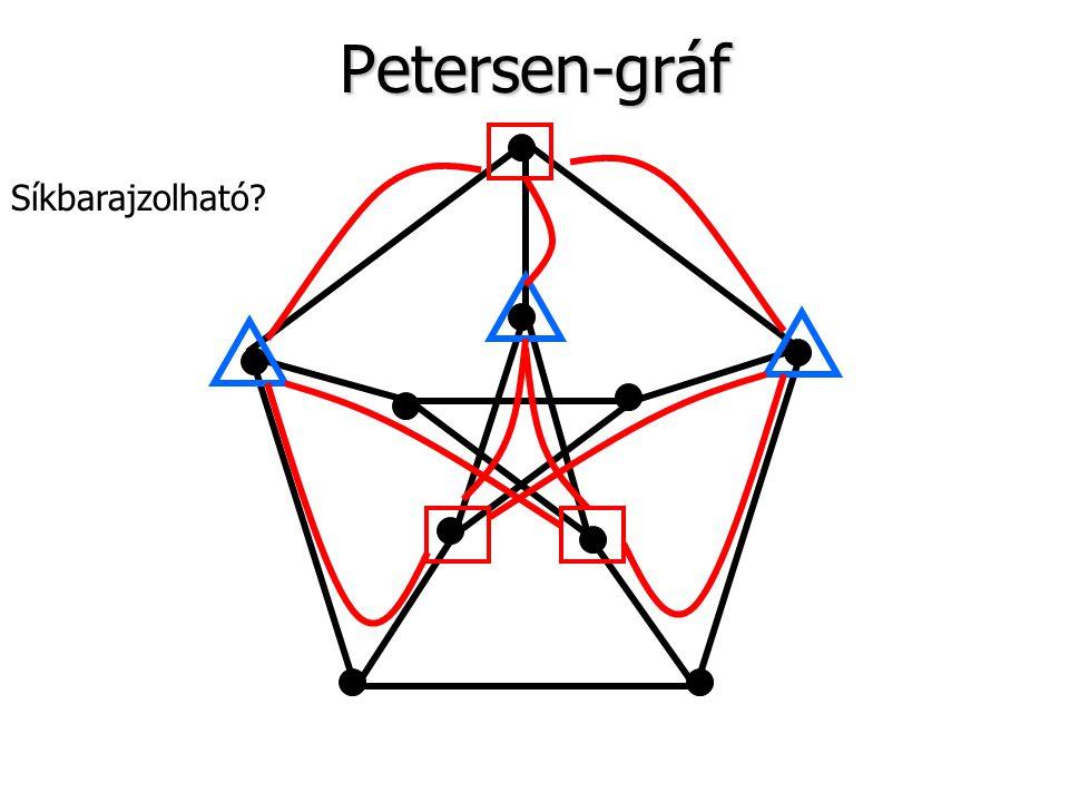 Petersen-gráf Síkbarajzolható?