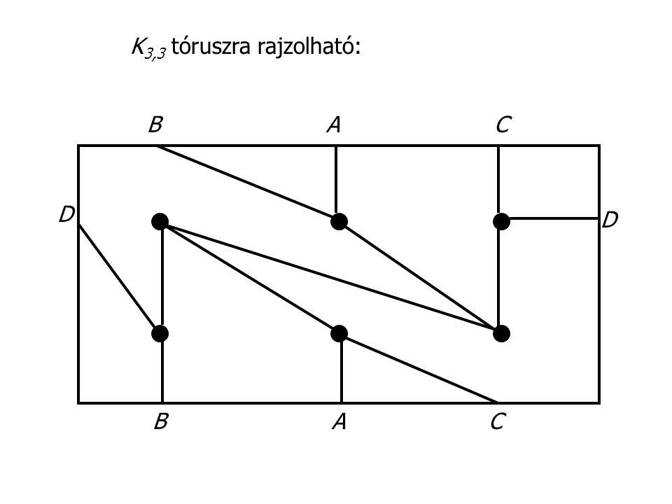 K 3,3 tóruszra rajzolható: A AB B C C D D